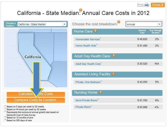 Median annual long term care costs for your state.