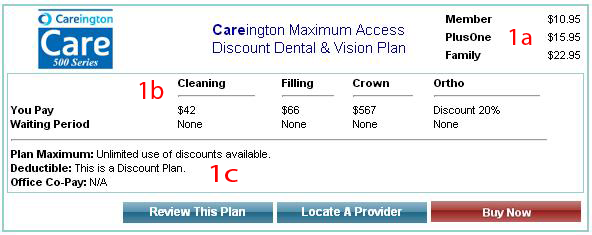 Dental Insurance Quotes How To Read Your Quote Trusted Quote Custom Dental Insurance Quotes