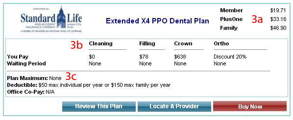 Standard Life Extended X4 PPO Dental Plan